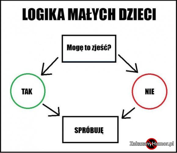logika-malych-dzieci