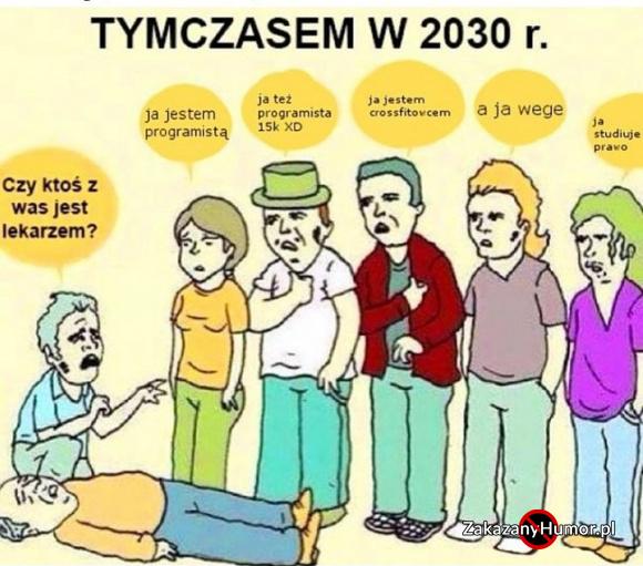 Tymczasem w 2030